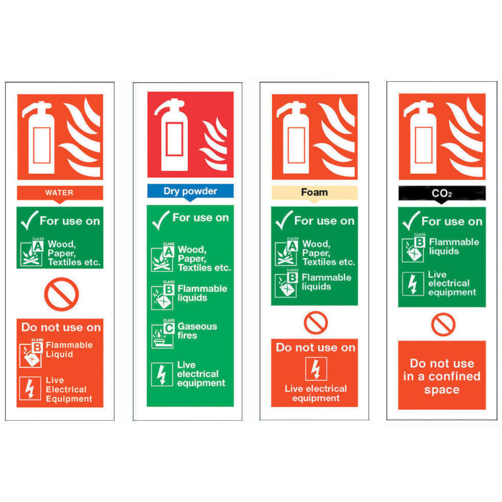Fire Reduction Extinguisher Types